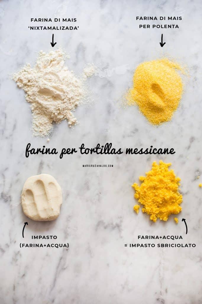 Farina di mais per tortillas e farina di polenta sopra un tavolo di marmo.